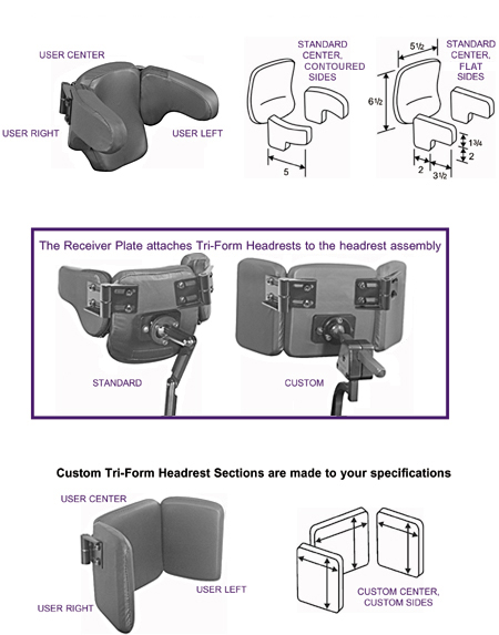 Wheelchair Positioning Tri-Form Headrest Pads